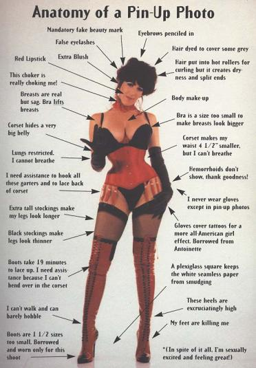 Anatomy of a Pin-Up Photo